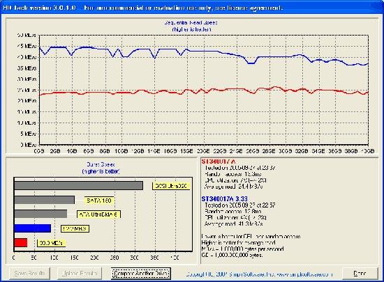 Icybox IB-360 External Hard drive Enclosure – Icybox IB-360