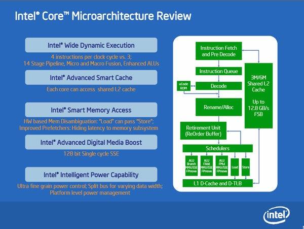 Intel Core 2 Extreme QX9650 – Penryn Architecture 2 Review