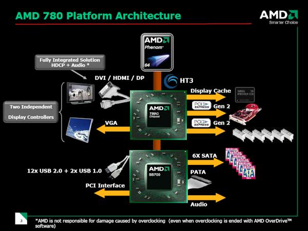 AMD 780E CHIPSET WINDOWS 7 64BIT DRIVER