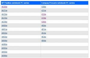 HP Lists nVidia GPU Problem-Affected Notebooks | Trusted Reviews