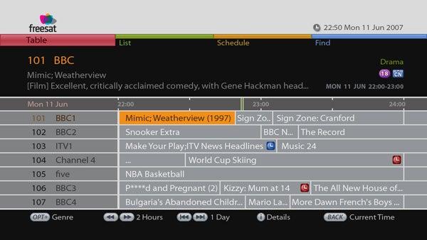 Humax Foxsat-HDR Freesat PVR Review | Trusted Reviews