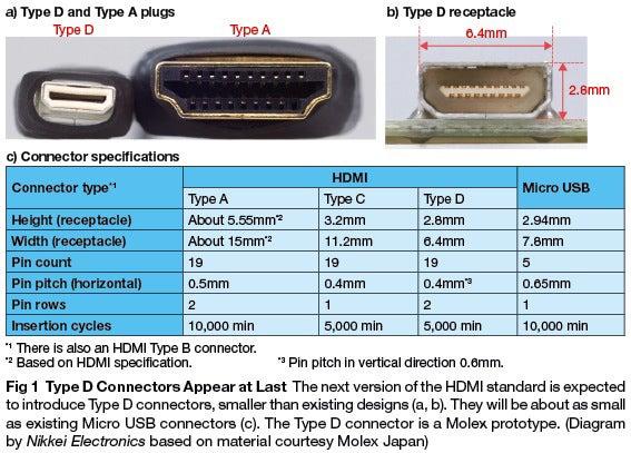 Hdmi Pin Wire Diagram - Wiring Diagrams Hdmi Pin Wire Diagram on