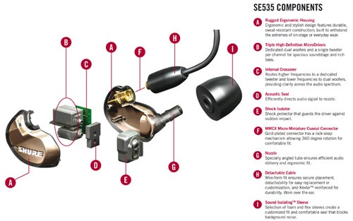 Shure Se535 Review Trusted Reviews