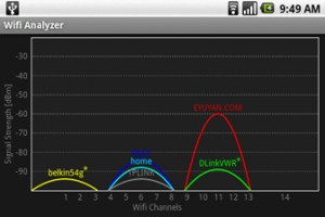 Wifi Analyzer Android App Review | Trusted Reviews