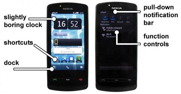 Nokia 700 Interface