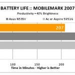 Battery tests