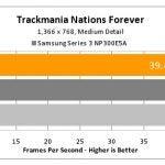 Trackmania test