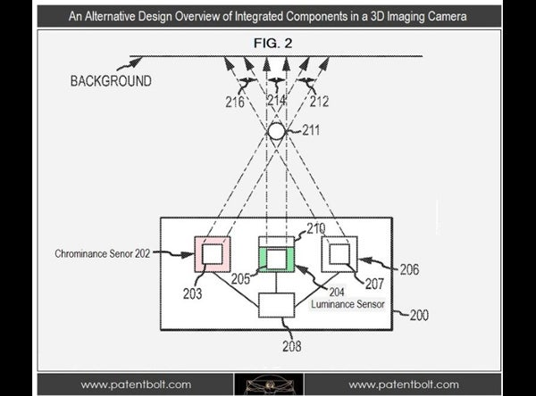 patent 1 iphone 5 to get 3d camera? trusted reviews