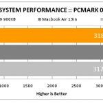 PCMark benchmark series 9
