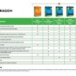Nuance Dragon NaturallySpeaking 11.5 comparison