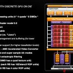 AMD Trinity GPU