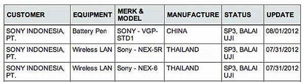 Sony NEX-5R and NEX-6 with Wi-Fi