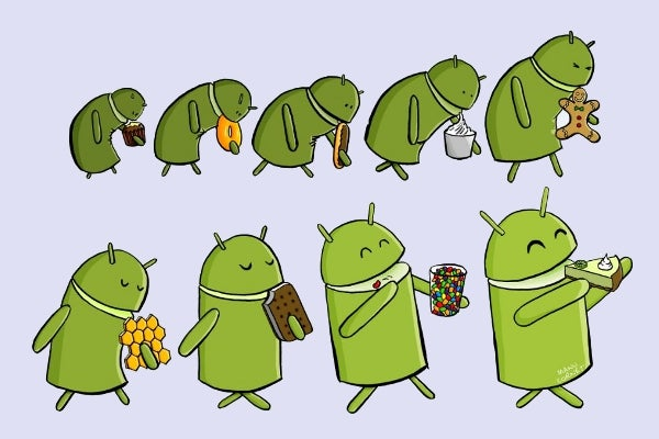 Android OS Evolution