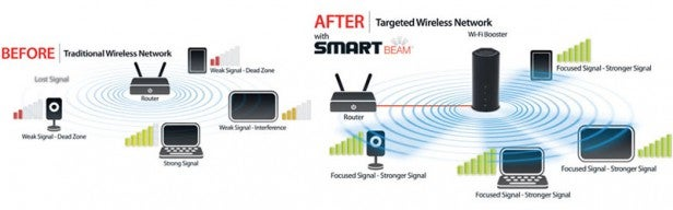 smartbeam 2