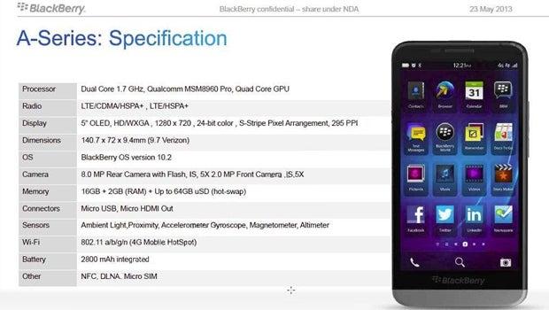 BlackBerry A10 specs leak