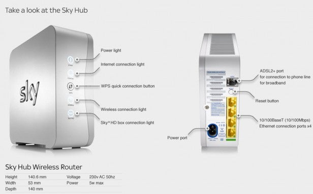 sky hub review trusted reviews rh trustedreviews com Wireless Router Installation Diagram Switch and Router Diagram