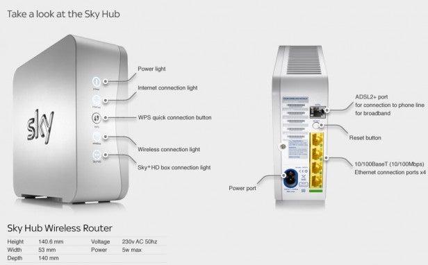 internet hub box