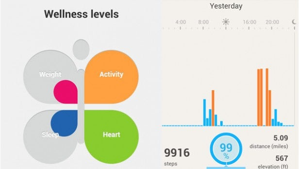 Inside The Withings App Dashboard Includes Sections For Weight Activity Heart Rate And Sleep Data A Butterfly Icon Offers Visual Representation Of