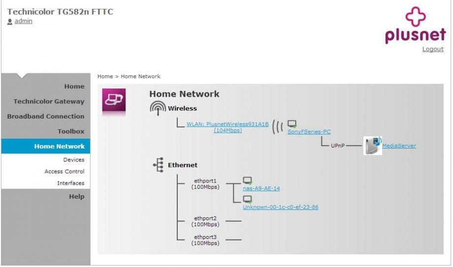 PlusNet Fibre router Review | Trusted Reviews