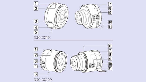 Sony smartphone lens camera