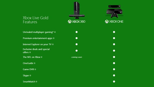how to make an xbox live account on xbox 1