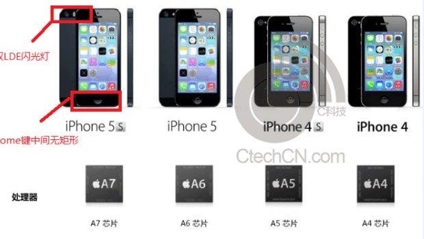 Apple iPhone 5S specs