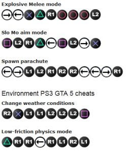 gta 5 cheat codes ps3 helicopter with Gta 5 Cheats And Easter Eggs on Gta Vice City Cheats 14689159 as well Gta V Tips And Trickcheats Ps3 Only likewise Bugatti Cheat Code Gta 5 Xbox 360 furthermore leziente likewise New Gta V Cheat Code Skyfall.
