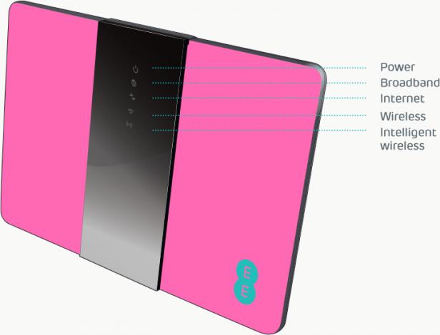 EE Bright Box 2 pink