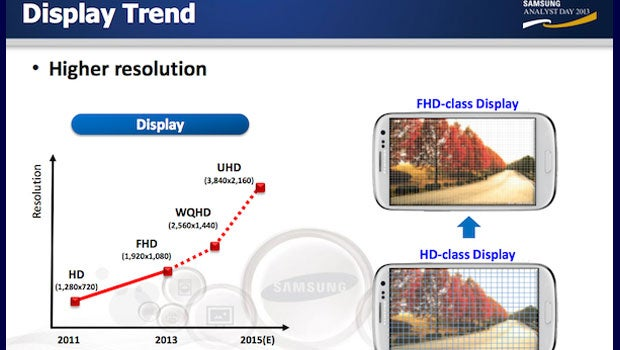 Samsung Galaxy S5 screen to boast a 2560 x 1440 resolution? | Trusted Reviews