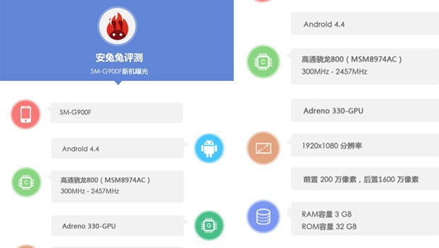 Samsung Galaxy S5 specs teased by leaked benchmark | Trusted Reviews