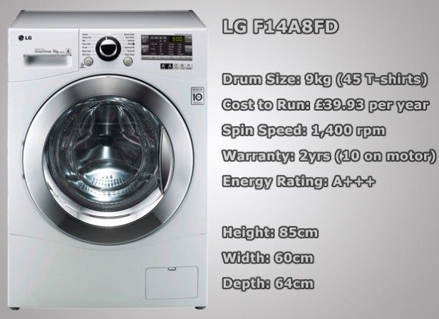 Lg f14a8fda review trusted reviews for How much is a washing machine motor