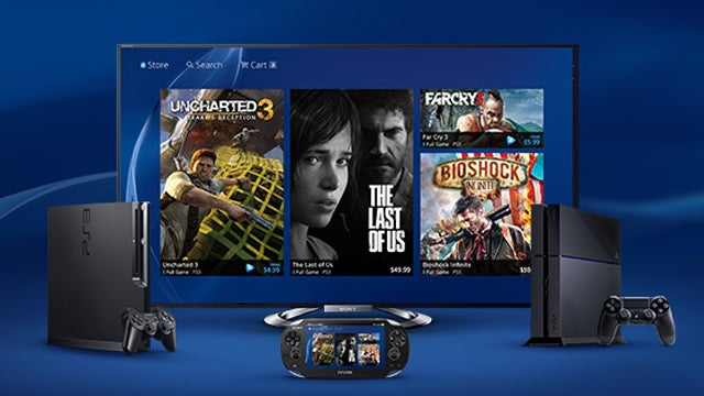 PlayStation Now prices leak