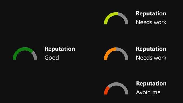 Xbox One reputation system