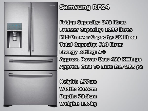 Samsung Rf24fsedbsr Review Trusted Reviews