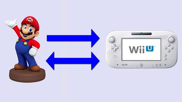 Nintendo NFP
