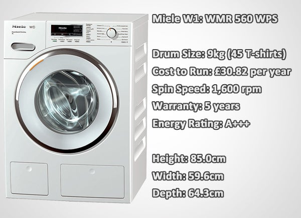 Miele WMR 560 WPS Review | Trusted Reviews