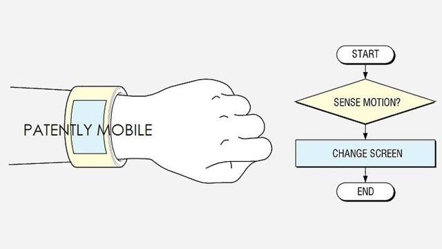 Samsung Smart Bangle patent