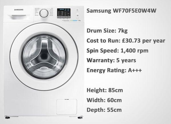 samsung wf70f5e0w4w review   trusted reviews