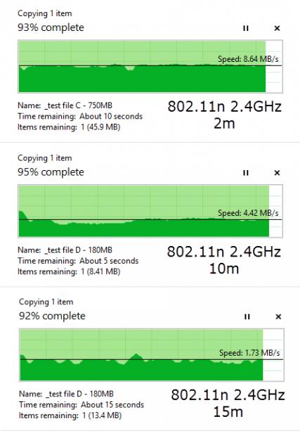 6840 LTE 2.4GHz