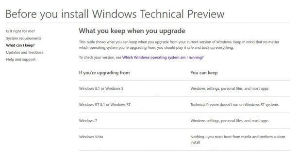 How to Install Windows 10 Technical Preview | Trusted Reviews