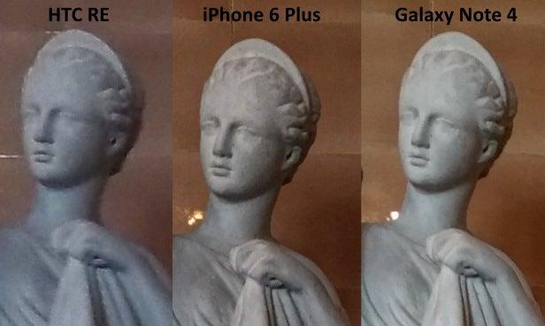 HTC RE comparison