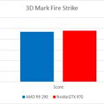 3D Mark Fire