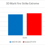 3D Mark Fire Extreme
