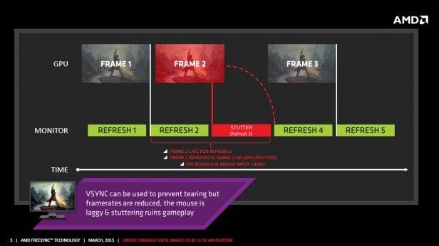 AMD FreeSync Stuttering
