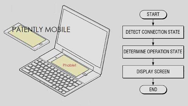 Samsung hybrid