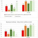 AMD Radeon R9 Fury X Bioshock Infinite