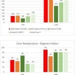 AMD Radeon R9 Fury X Power and Heat