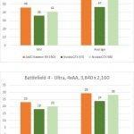 AMD Radeon R9 390X Battlefield 4
