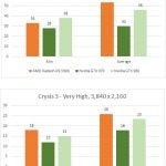 AMD Radeon R9 390X Crysis 3