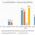 Samsung 950 Pro M.2 SSD - CrystalDiskMark